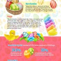 Easter Chicks & Easter Eggs